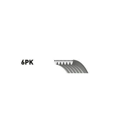 Curea transmisie cu caneluri Gates 6PK1735