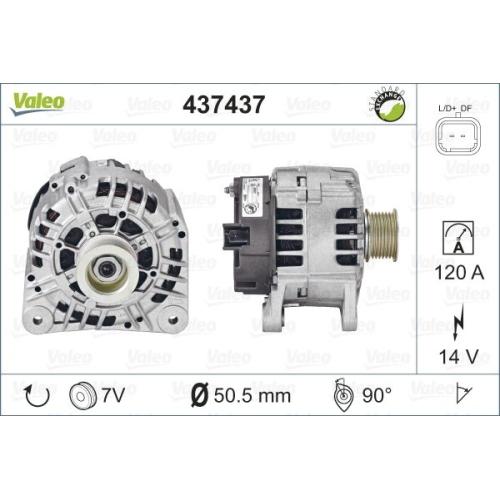 Alternator Valeo 437437
