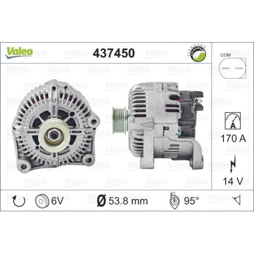 Alternator Valeo 437450