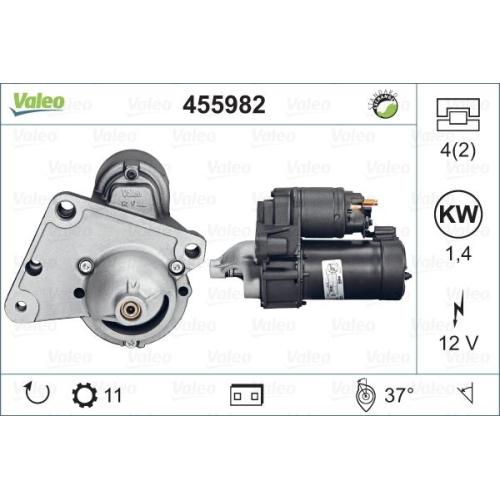 Electromotor Valeo 455982