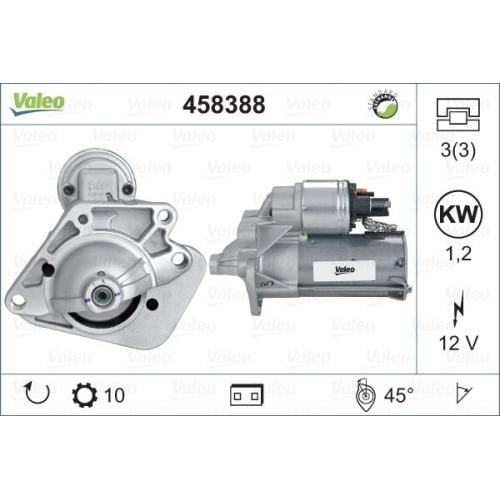 Electromotor Valeo 458388