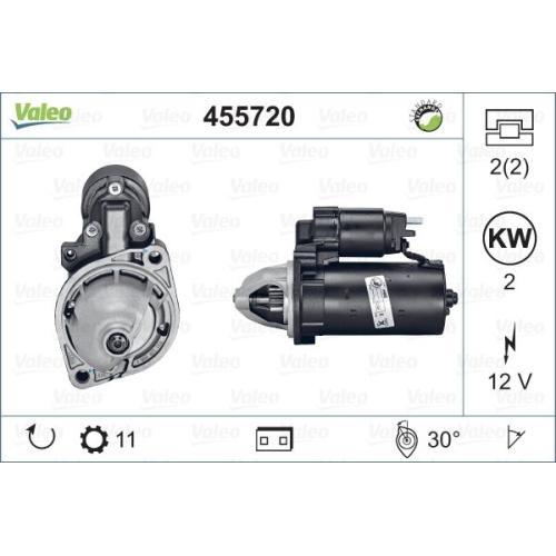 Electromotor Valeo 455720
