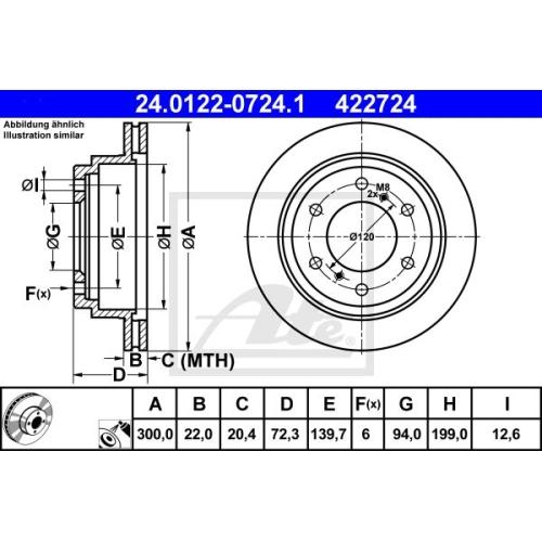 Disc frana Ate 24012207241, parte montare : punte spate