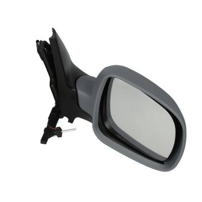 Oglinda exterioara